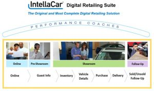 digital_retailing_graphic
